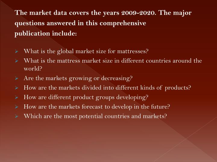 The market data covers the years 2009-2020. The major