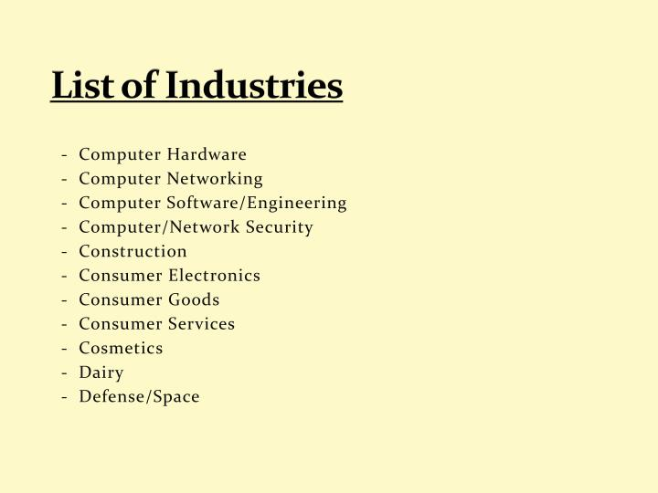 List of Industries