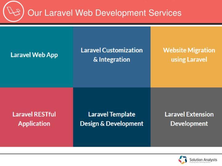 Our Laravel Web Development Services
