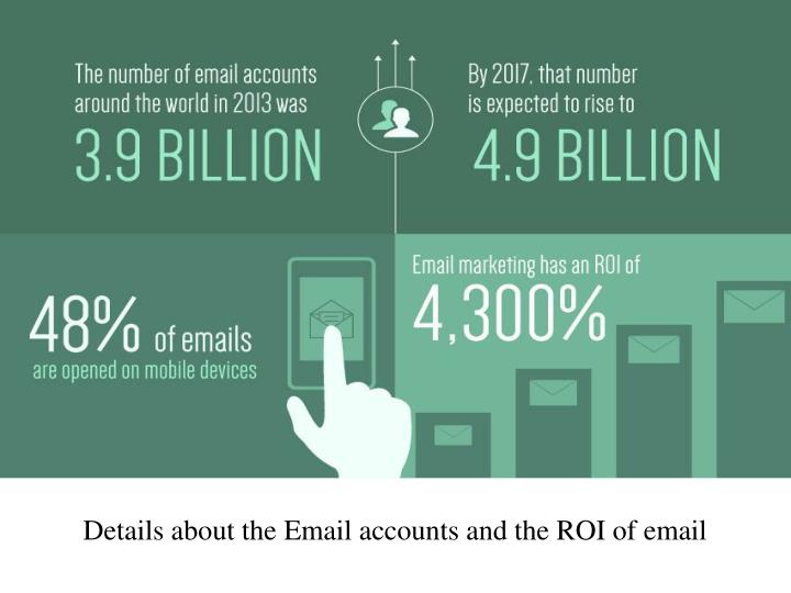 Details about the Email accounts and the ROI of email