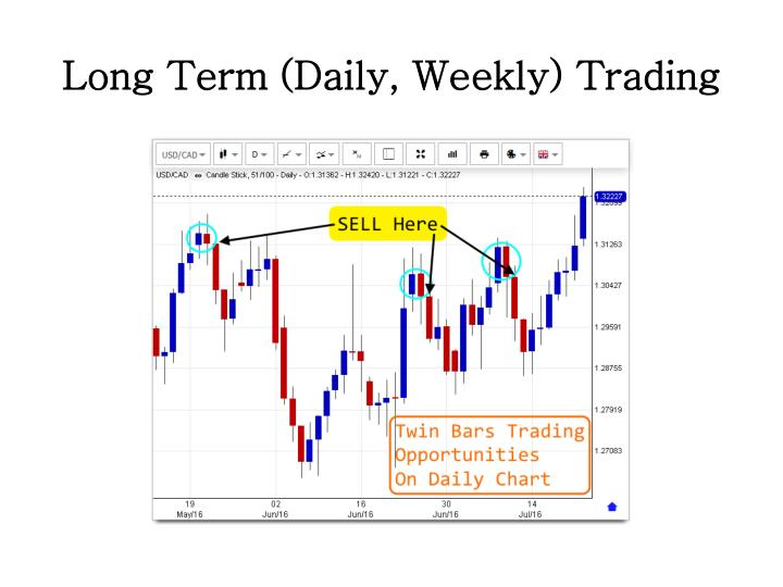 Short term vs long term forex trading
