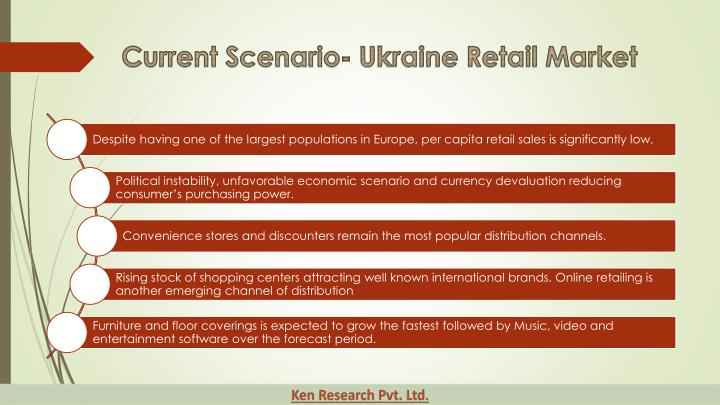 retail industry ukraine Retailing is a $15 trillion industry undergoing huge transition and struggle global hotspots are far from indicative of the general trend, which is for marginal growth and retrenchment, a migration to online, boutique, organic and locally made products.
