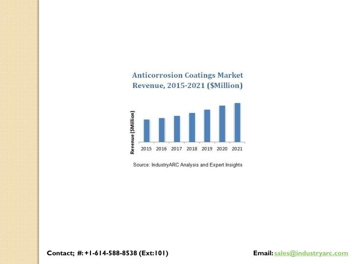 worldwide antimicrobial coatings market 2014 to San francisco, california, nov 17, 2014 (globe newswire) -- the global antimicrobial coatings market is expected to reach usd 4,5203 million by 2020, according to a new study by grand view research inc.