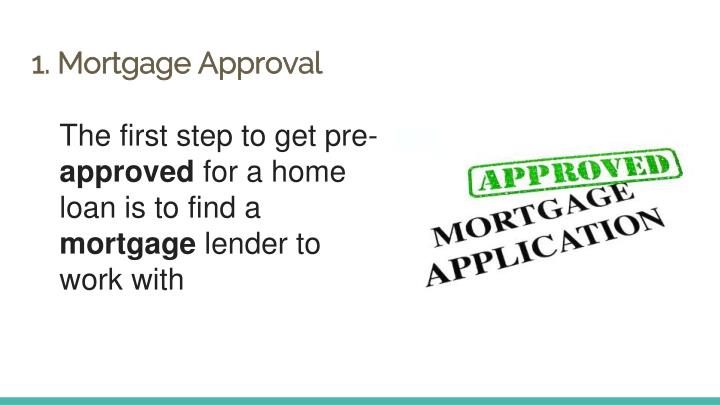 How to get prequalified to buy a house 28 images how for How to get a loan to build a house