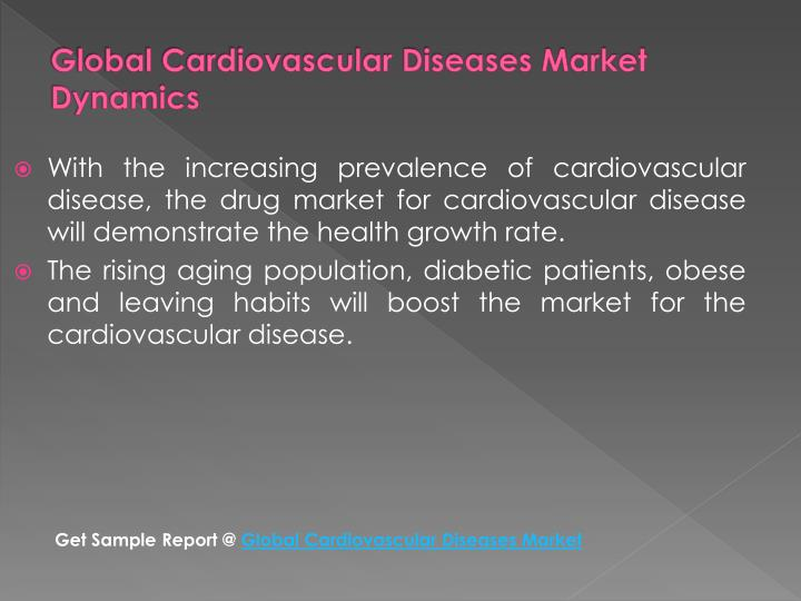 Global Cardiovascular Diseases Market