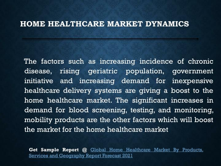 Home Healthcare Market Dynamics
