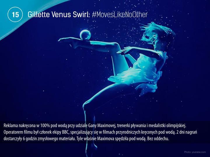 Gillette Venus Swirl: