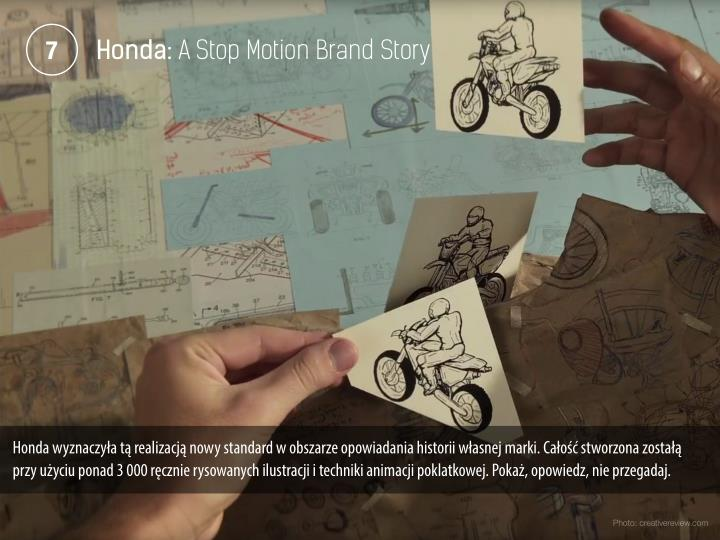 Honda: