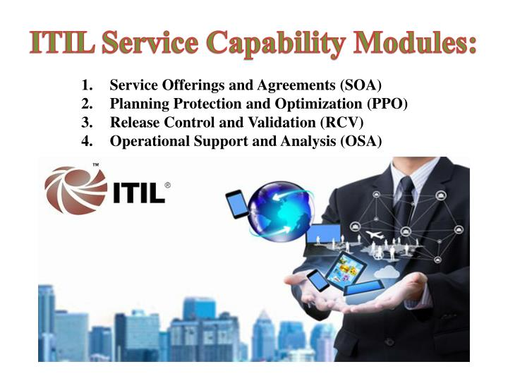 ITIL Service Capability Modules: