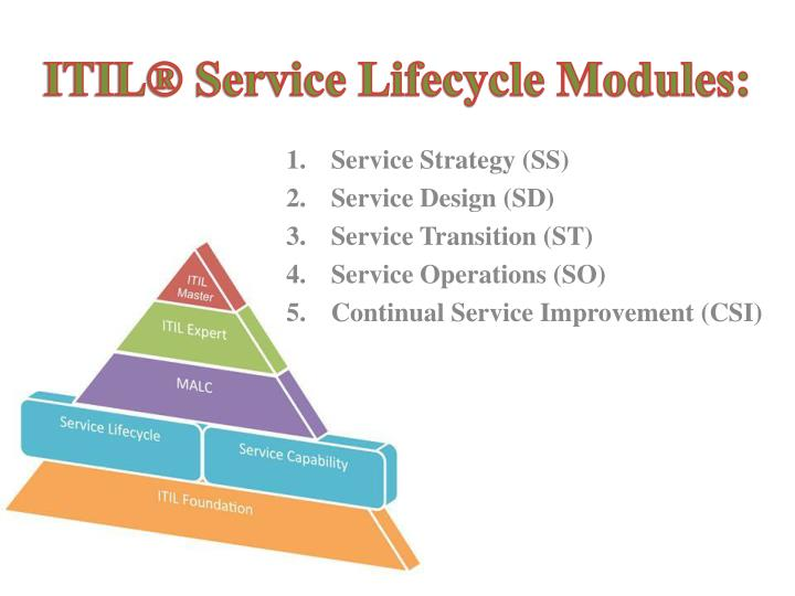 Itil service lifecycle modules
