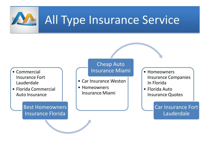 All type insurance service