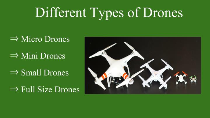 Different Types of Drones