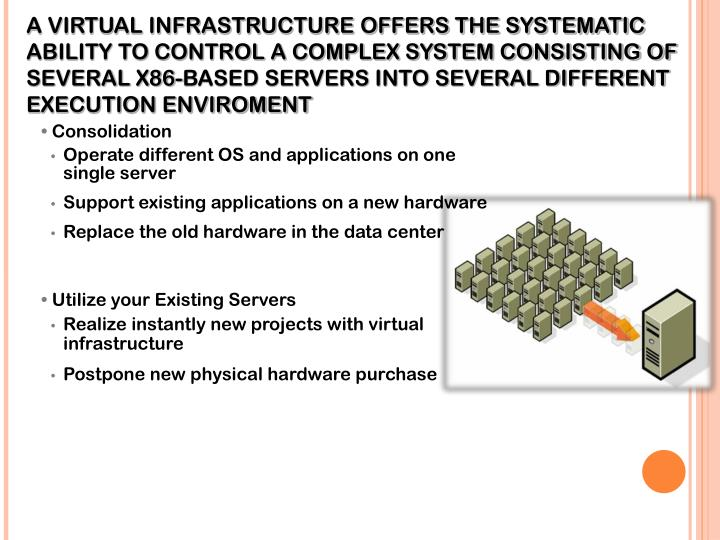 A VIRTUAL INFRASTRUCTURE OFFERS THE SYSTEMATIC ABILITY TO CONTROL A COMPLEX SYSTEM CONSISTING OF SEVERAL X86-BASED SERVERS INTO SEVERAL DIFFERENT EXECUTION ENVIROMENT