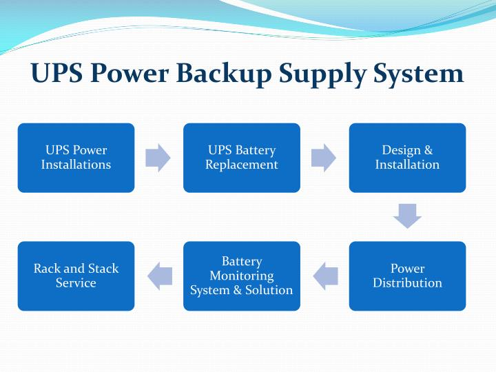 UPS Power Backup Supply System