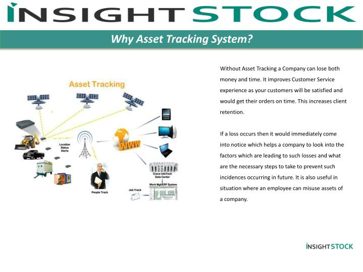Why Asset Tracking System?