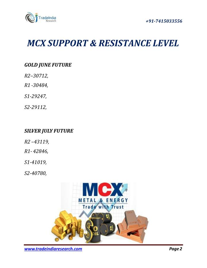 Mcx support resistance level