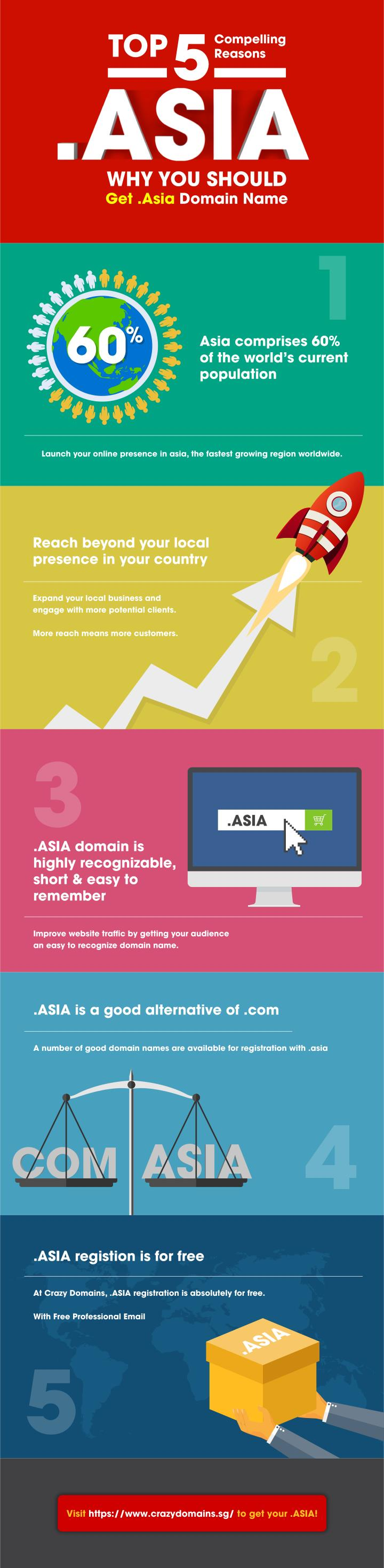 Free asia domain at crazydomains sg