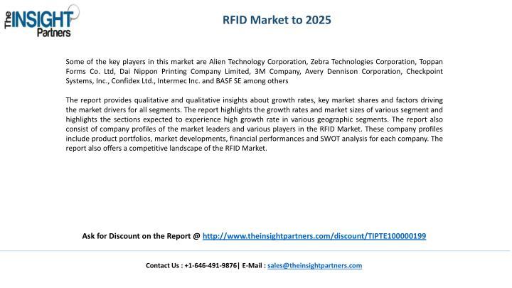 RFID Market to 2025