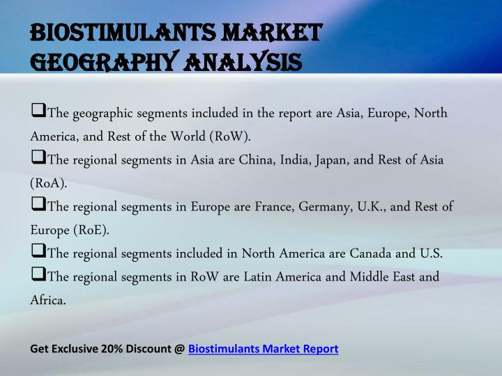 Biostimulants Market Geography Analysis