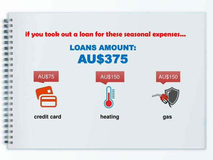 If you took out a loan for these seasonal expenses...
