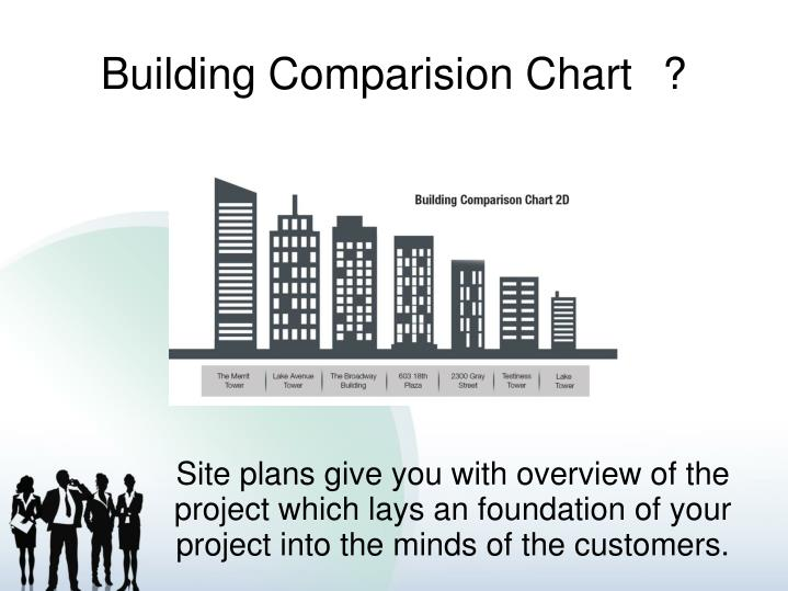 Site plans give you with overview of the project which lays an foundation of your project into the m...