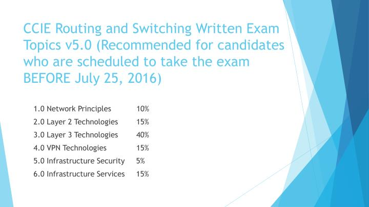 CCIE Routing and Switching Written Exam Topics v5.0 (Recommended for candidates who are scheduled to...