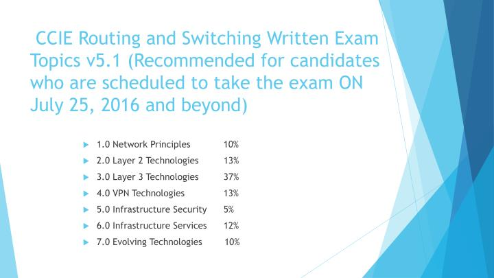 CCIE Routing and Switching Written Exam Topics v5.1 (Recommended for candidates who are scheduled to take the exam ON July 25, 2016 and beyond)