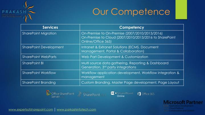 Our Competence
