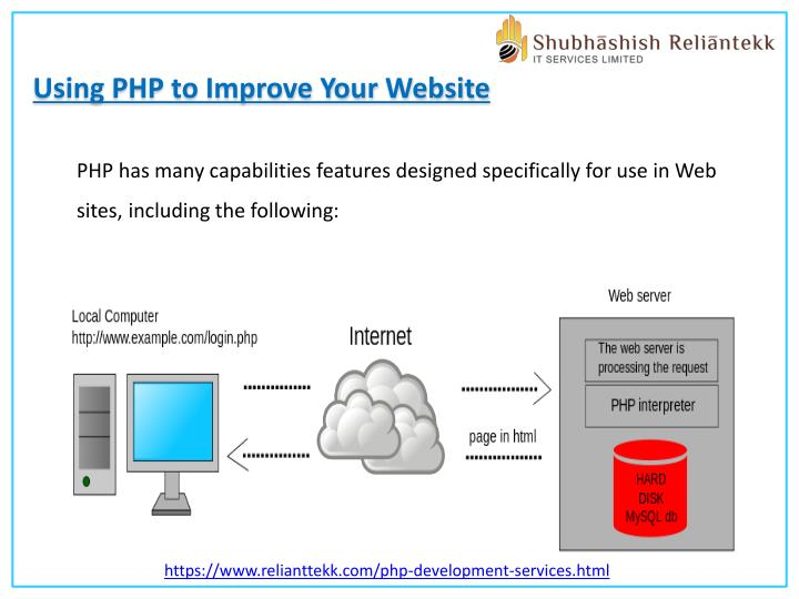 Using PHP to Improve Your Website