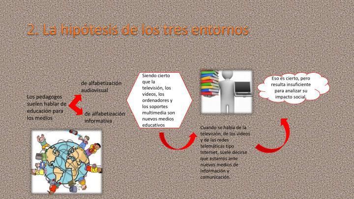 2. La hipótesis de los tres entornos