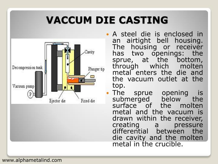 A steel die is enclosed in an airtight bell housing. The housing or receiver has two openings: the