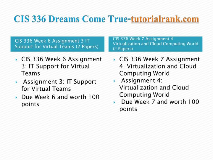 CIS 336 Dreams Come True