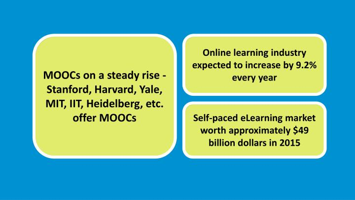 MOOCs on a steady rise - Stanford, Harvard, Yale, MIT, IIT, Heidelberg, etc. offer