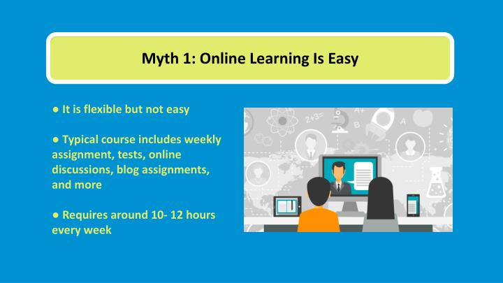 Myth 1: Online Learning Is Easy