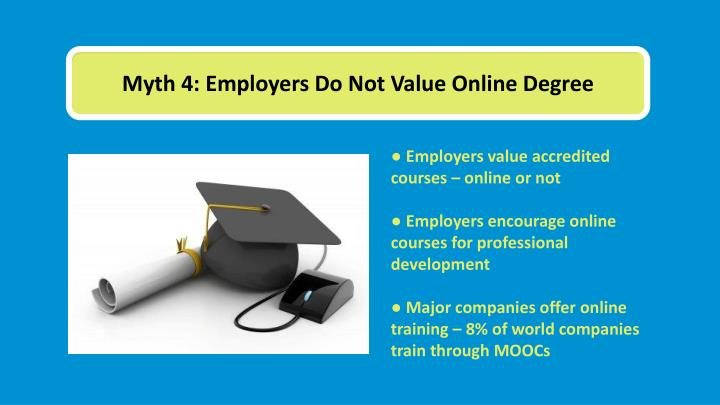 Myth 4: Employers Do Not Value Online Degree