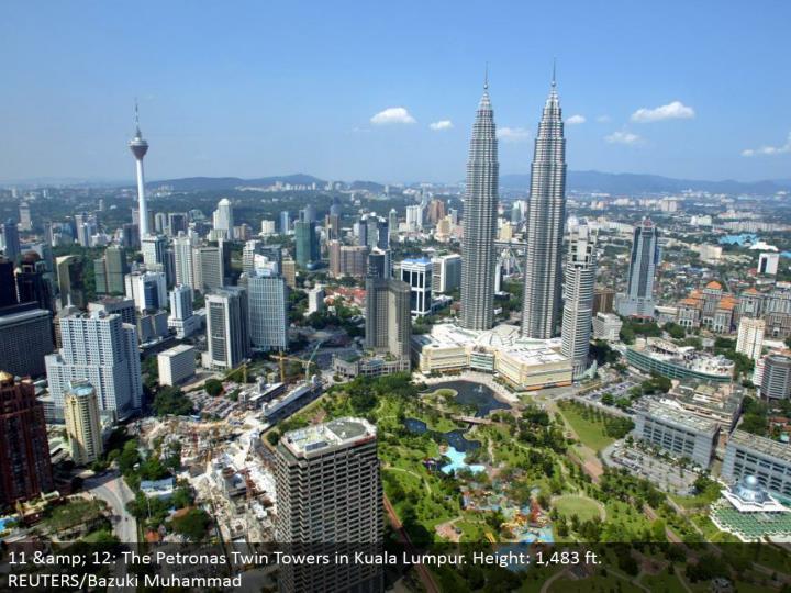 11 & 12: The Petronas Twin Towers in Kuala Lumpur. Stature: 1,483 ft.  REUTERS/Bazuki Muhammad