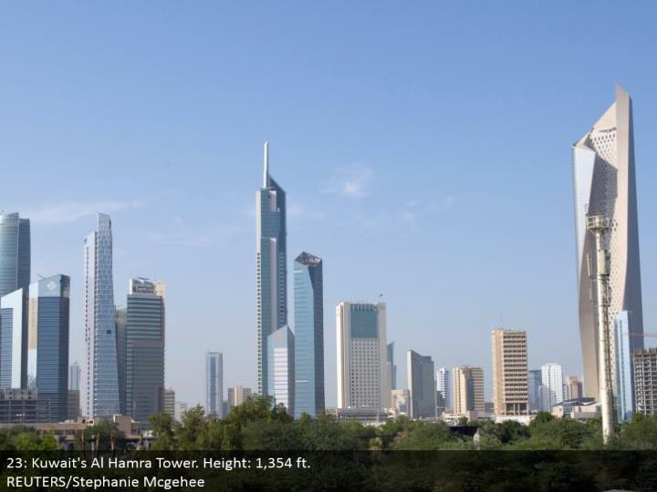 23: Kuwait's Al Hamra Tower. Stature: 1,354 ft. REUTERS/Stephanie Mcgehee