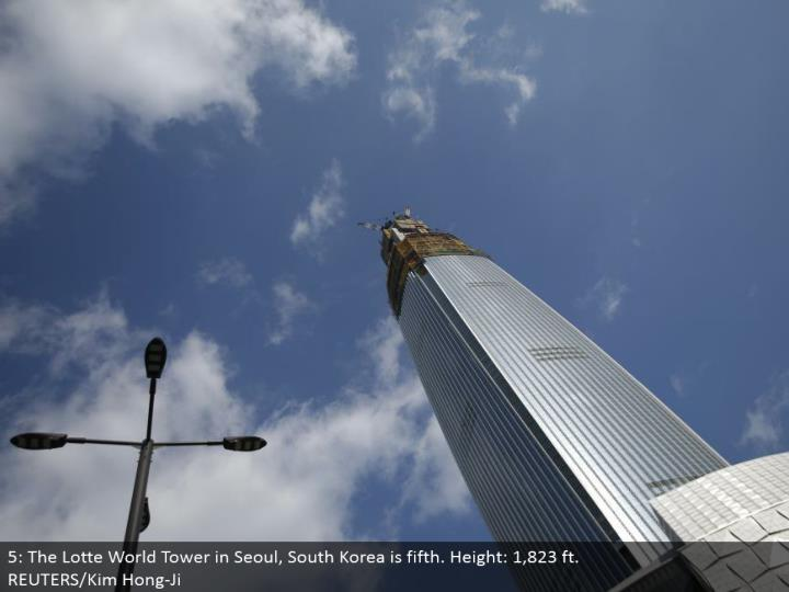 5: The Lotte World Tower in Seoul, South Korea is fifth. Tallness: 1,823 ft. REUTERS/Kim Hong-Ji