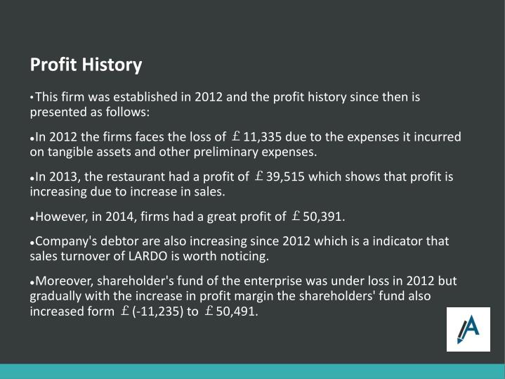 Profit History
