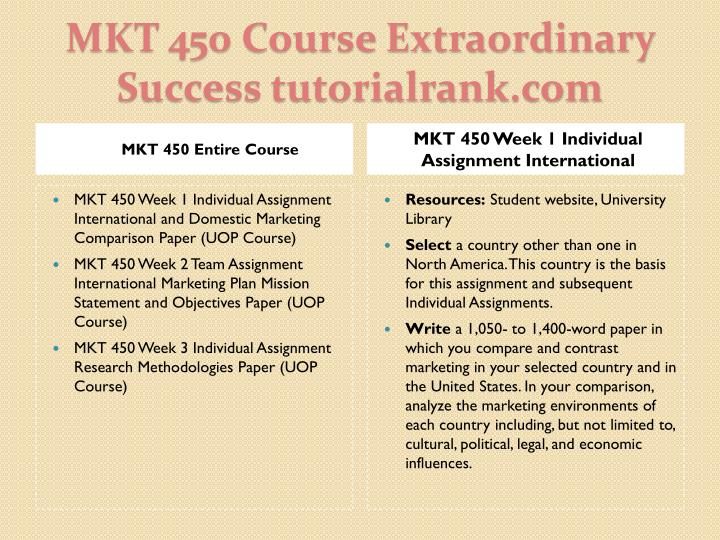 MKT 450 Entire Course