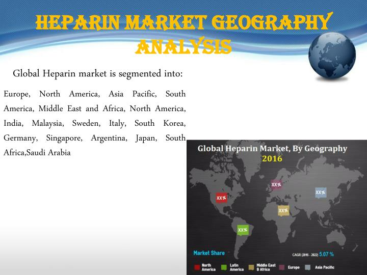 Heparin Market Geography Analysis