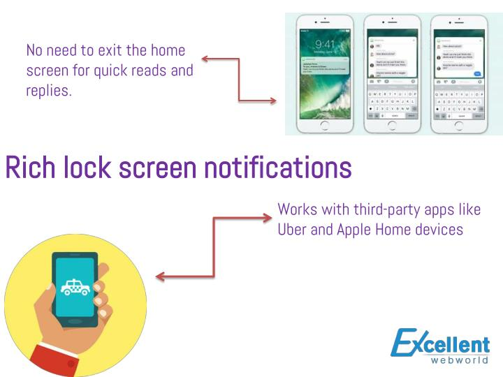 No need to exit the home screen for quick reads and replies.