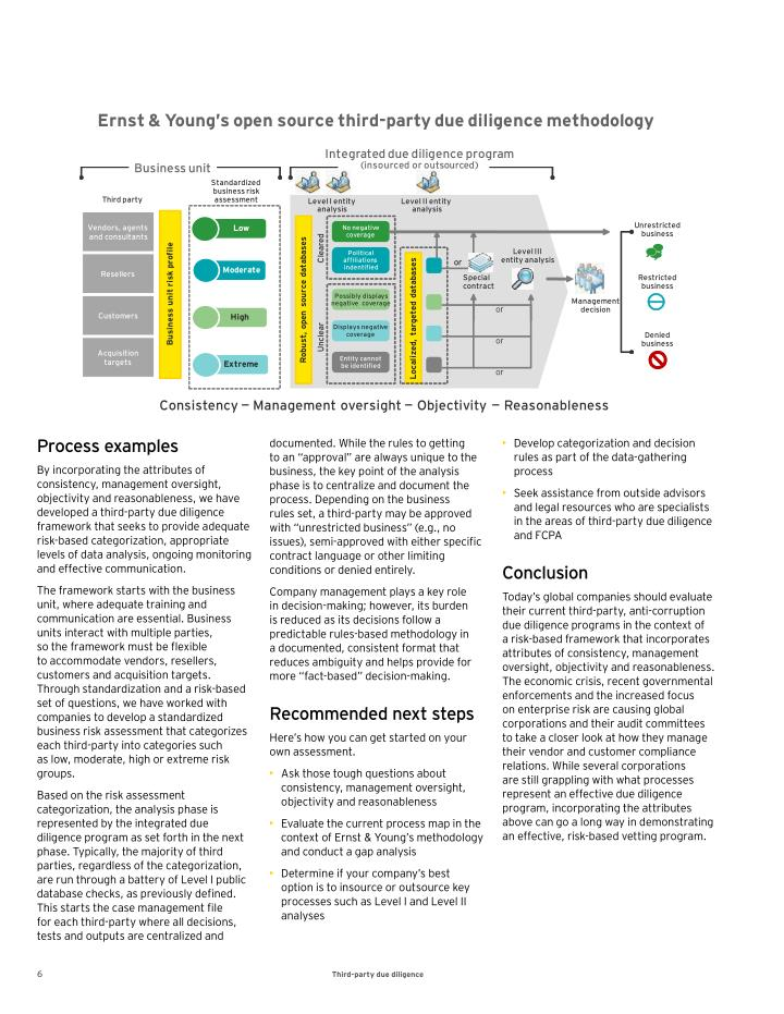 Ernst & Young's open source third-party due diligence methodology