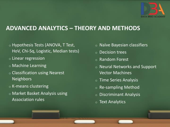 ADVANCED ANALYTICS – THEORY AND METHODS