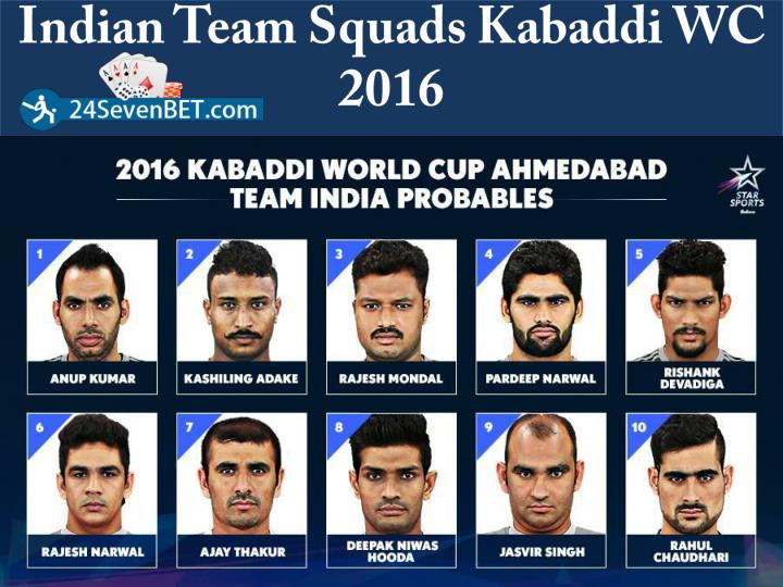 Indian team squads kabaddi wc 2016