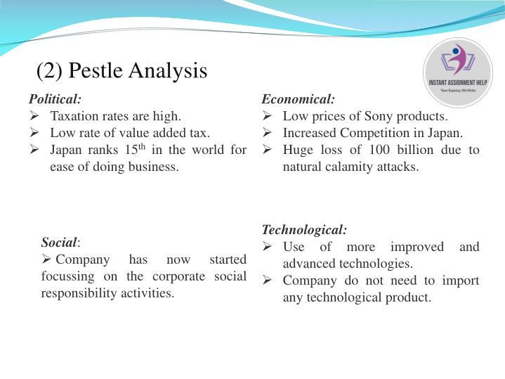 (2) Pestle Analysis