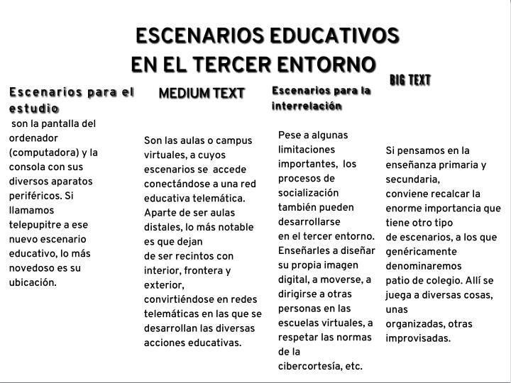 ESCENARIOS EDUCATIVOS