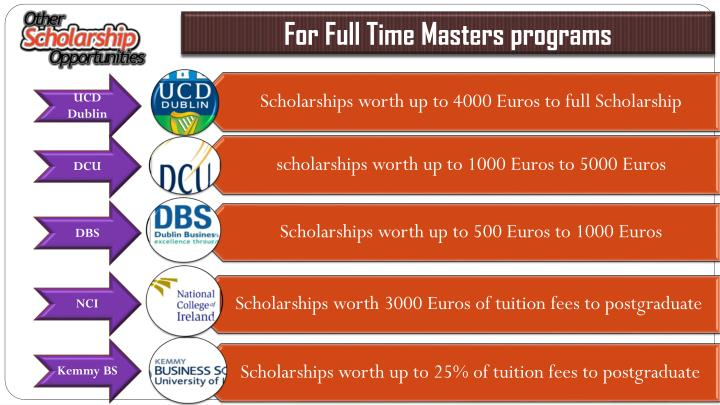 For Full Time Masters programs