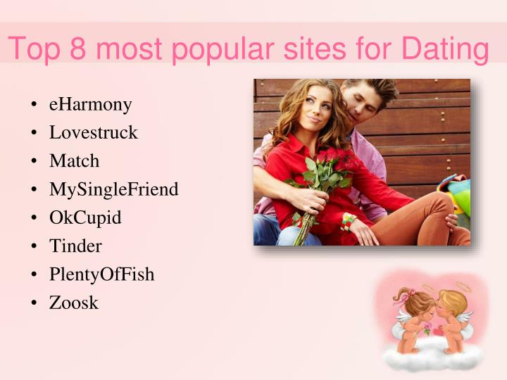 Top 8 most popular sites for Dating