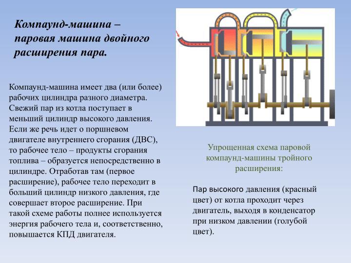 Компаунд-машина – паровая машина двойного расширения пара.